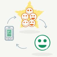 Effectieve website laten maken